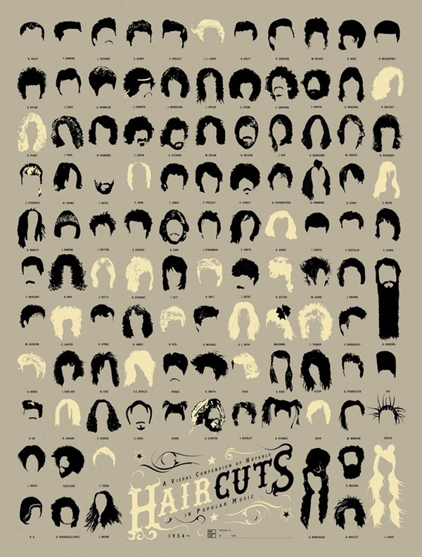A Visual Compendium of Notable Haircuts in Popular Music print
